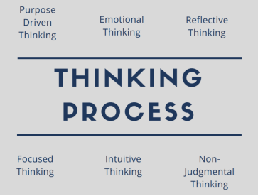 thinking-process.jpg-e1547453887397.png